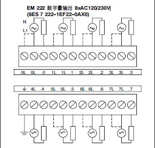 s7-200数字量输出模块的接线图中,虚线代表什么意思 - 已解决问题